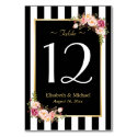 Elegant Black White Floral Wedding Table Number Card