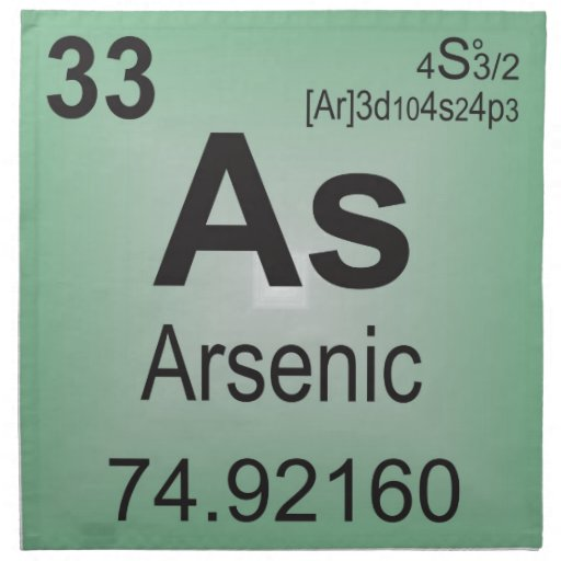 Arsenic Individual Element from Periodic Table Printed ...