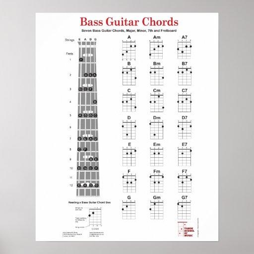 bass guitar chord fingering chart and fretboard print zazzle. Black Bedroom Furniture Sets. Home Design Ideas