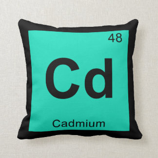 Periodic Table Symbol Pillows, Periodic Table Symbol Throw ...