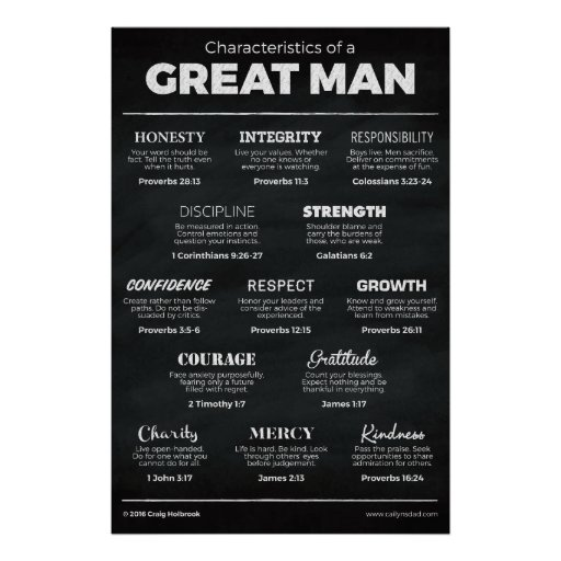 5 Characteristics Of Mid Century Modern Furniture: Characteristics Of A Great Man Poster