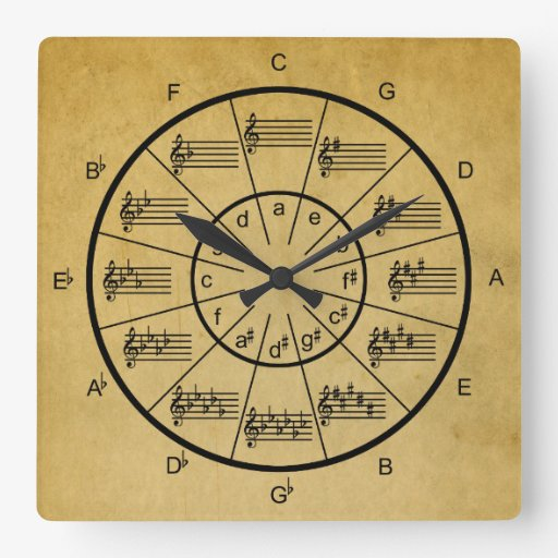 Circle Of Fifths For The Musician Square Wall Clock Zazzle
