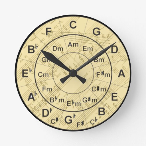 Circle Of Fifths Vintage Gold Music Round Clock Zazzle