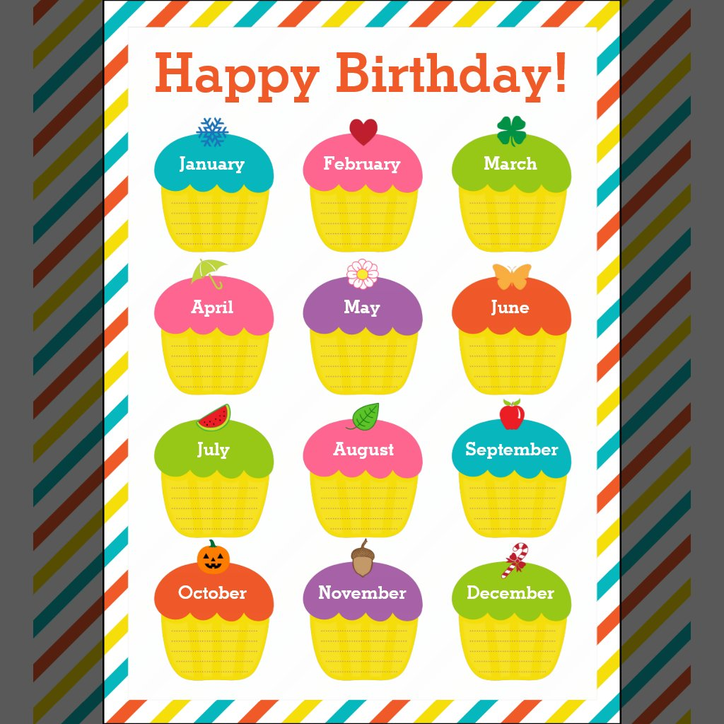 Get Free High Quality HD Wallpapers Birthday Chart Classrooms Printable