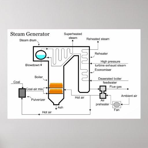 create steam forum account generator