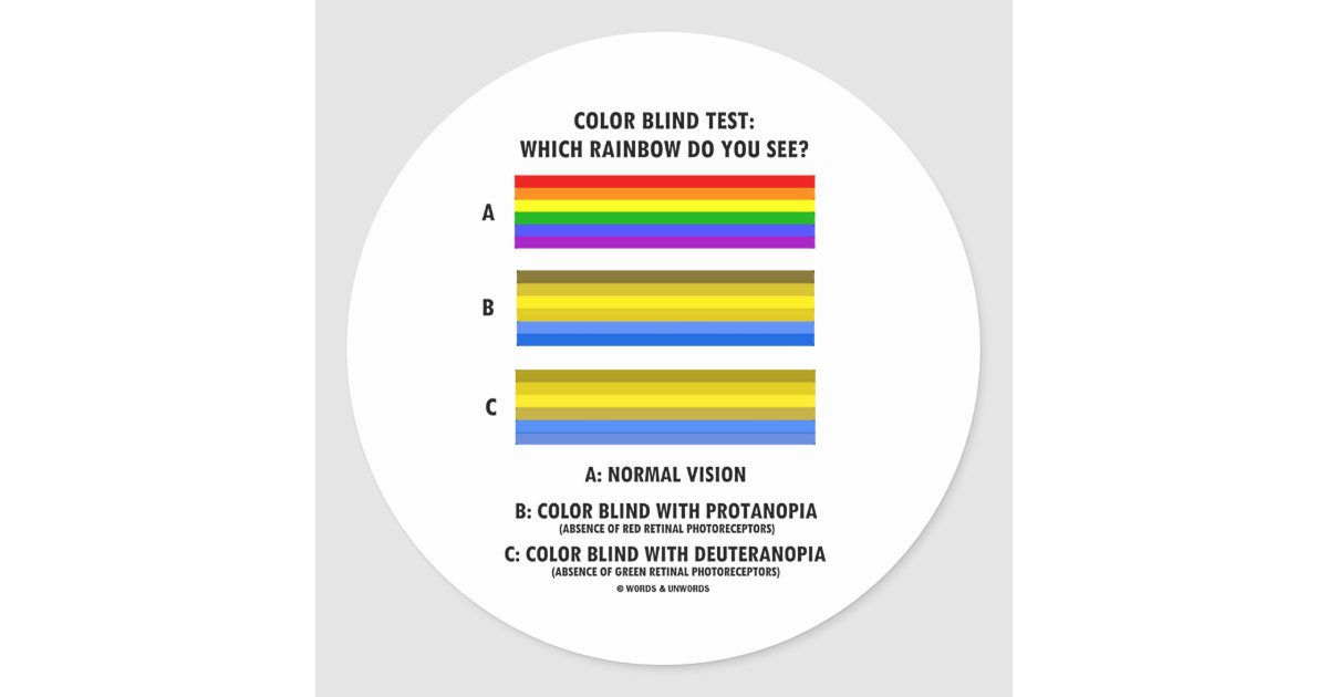 Color Blind Test (Colors Of Rainbow Vision Test) Classic