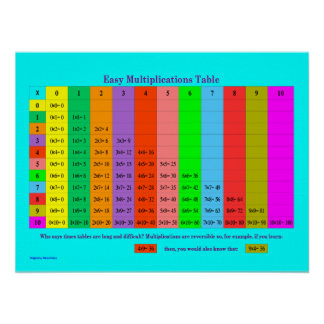 multiplication table posters zazzle. Black Bedroom Furniture Sets. Home Design Ideas