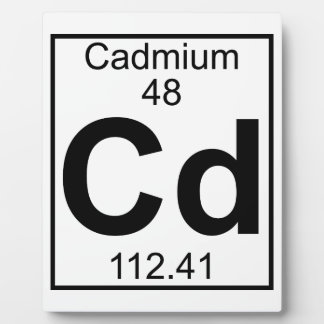 Periodic Table Plaques | Periodic Table Photo Plaques