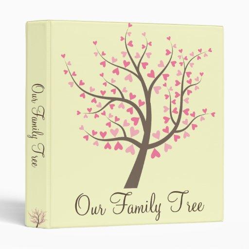 Family Tree Photo/History Album 3 Ring Binders