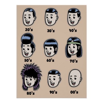 Tremendous Hairstyles History Usa Short Hairstyles Gunalazisus