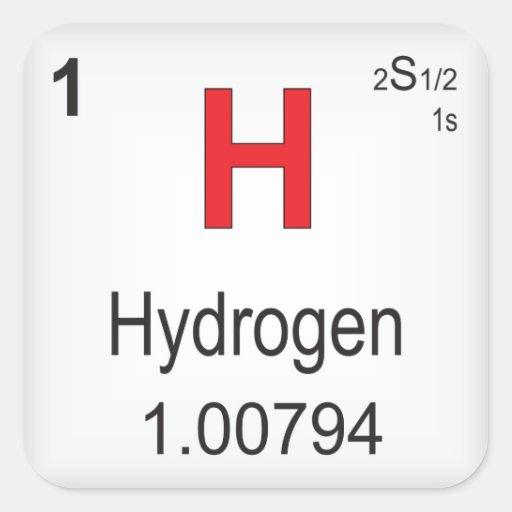 Yttrium Periodic Table Square   www.pixshark.com - Images ...