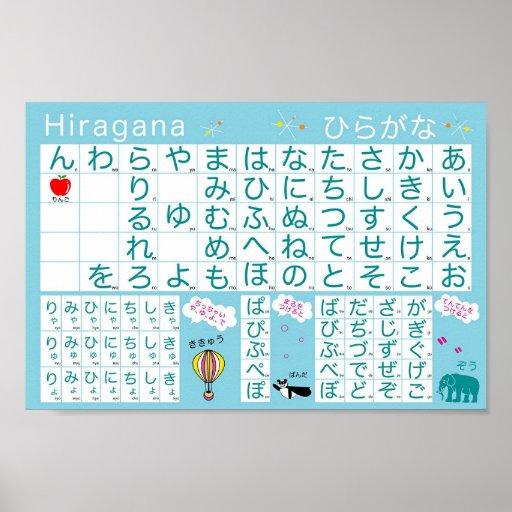 All Hiragana: Japanese Alphabet (Hiragana) Poster