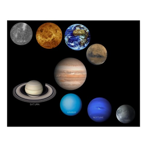 different planets in solar systems - photo #23