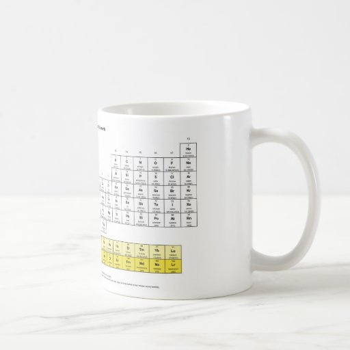 Periodic Table Of The Elements Coffee Mugs Zazzle