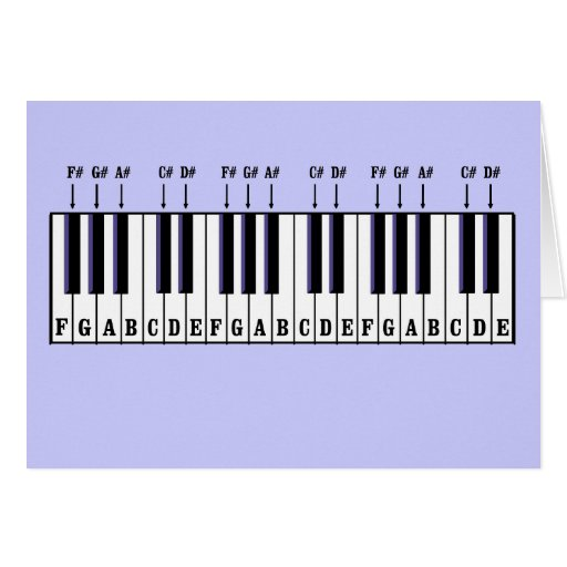 Keyboard Note Diagram Piano Keyboard Notes Labeled X3cb X3epiano Keyboard X3c B X3e Diagram Much Larger 36 Key Keyboard Diagram Which Starts With The Note F Piano Notes Diagram Chart Free Printable