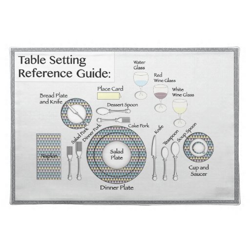 placemat how to set the table zazzle. Black Bedroom Furniture Sets. Home Design Ideas
