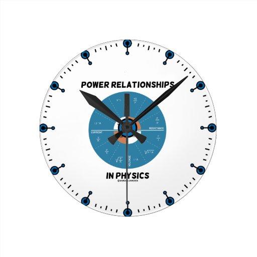 power relationship physics
