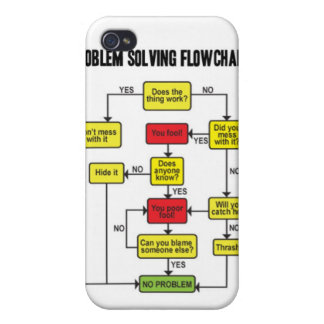problem solving cases