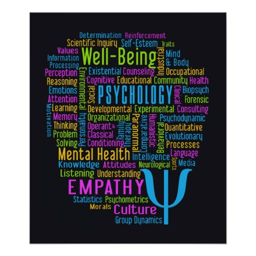 PSYCHOLOGY Word Cloud Poster
