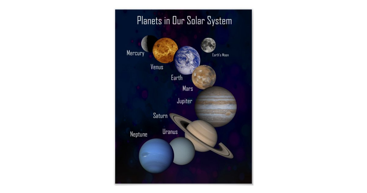 labeled planets biggest to smallest - photo #16