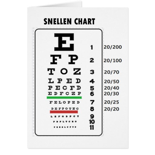 Snellen Test Card