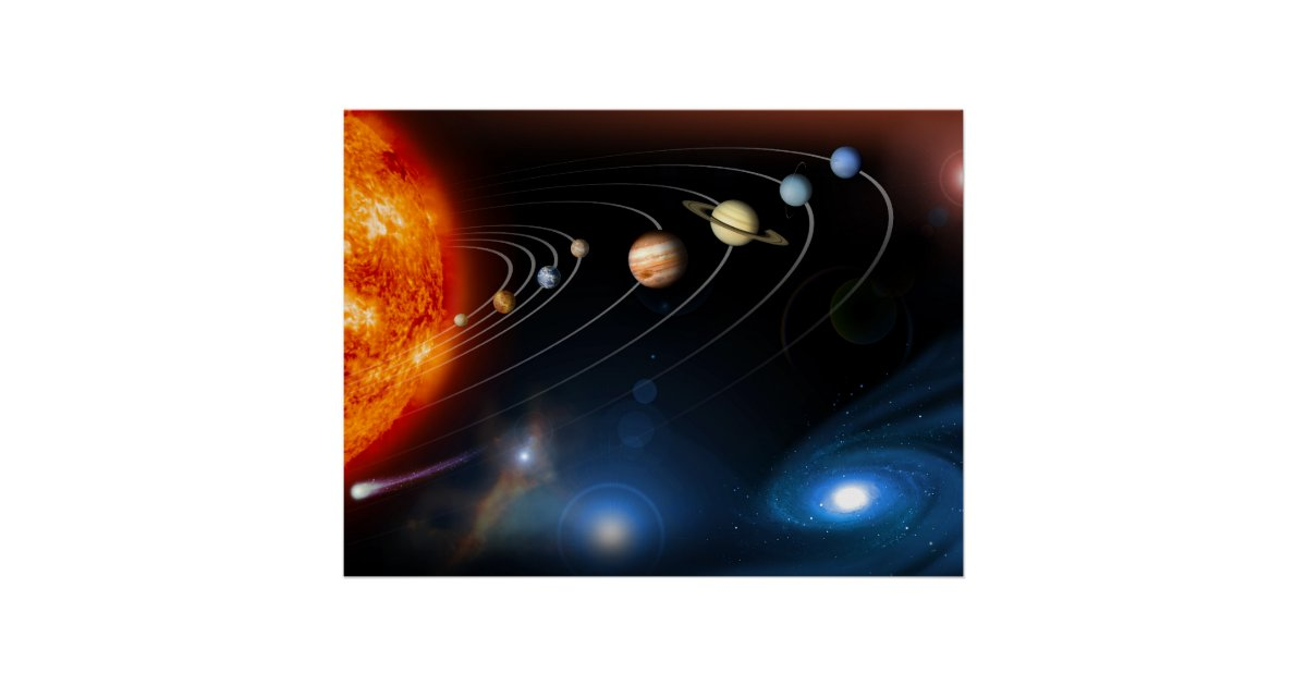 solar system poster vertical - photo #7