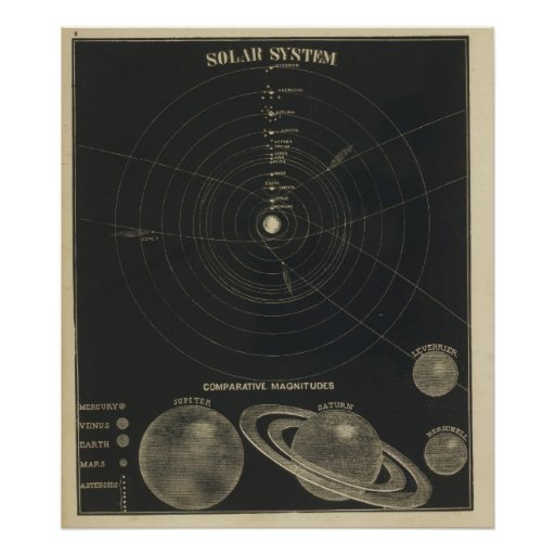 solar system poster vertical - photo #12