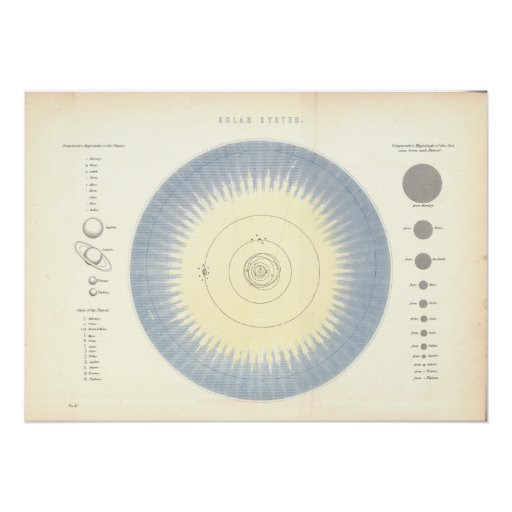 solar system 1890s - photo #35