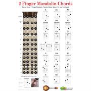 itextsharp custom paper size c chord