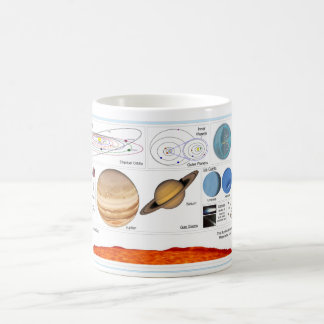 solar system cups - photo #46