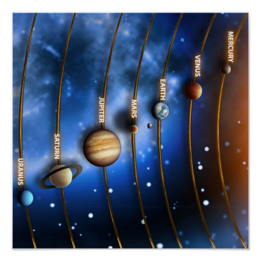 solar system poster vertical - photo #30