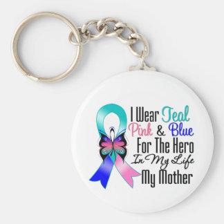Thyroid Cancer Keychains   Thyroid Cancer Key Chain Designs