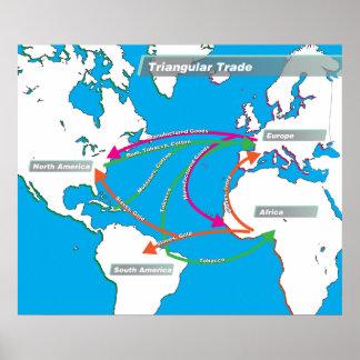 Study notes triangular trade