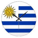 Uruguay Uhrzeit