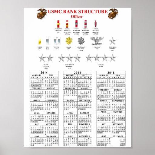 Usmc Rank Structure Poster Zazzle