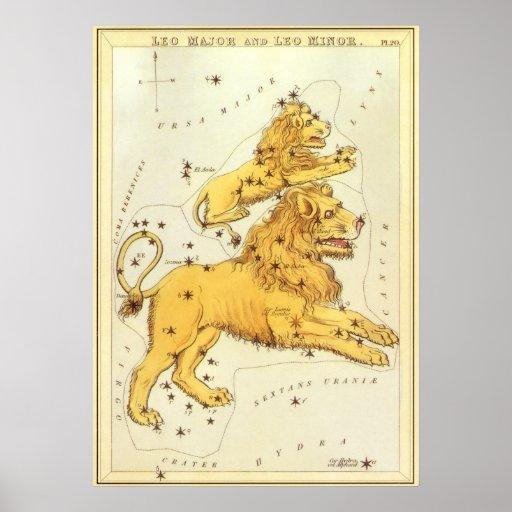 Vintage astrology prints
